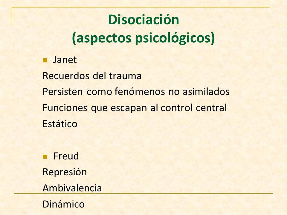 Disociación (aspectos psicológicos)