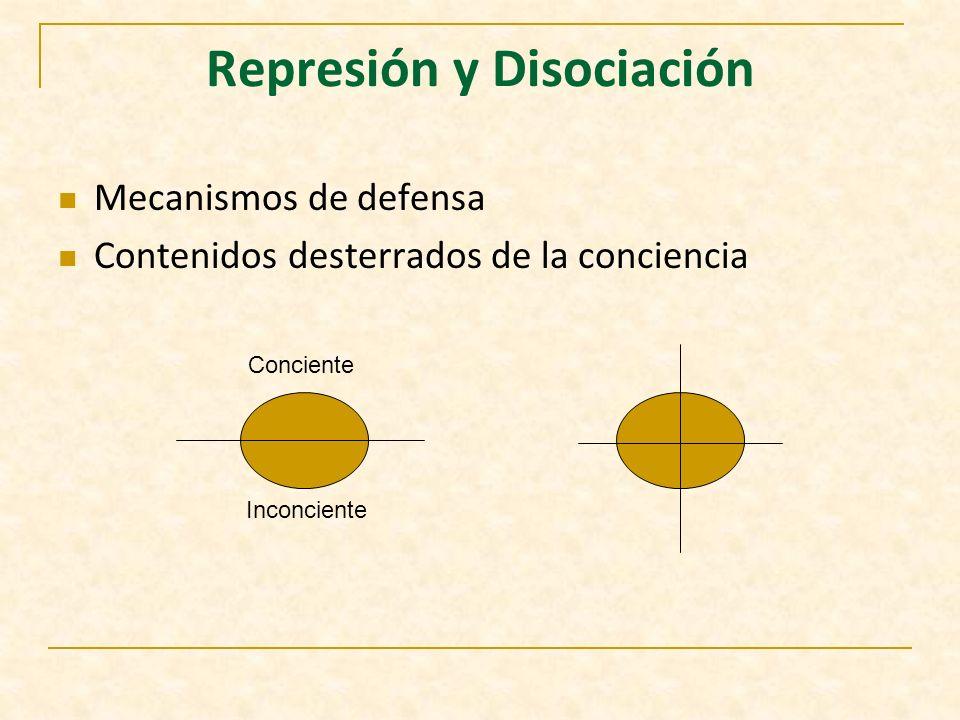 Represión y Disociación