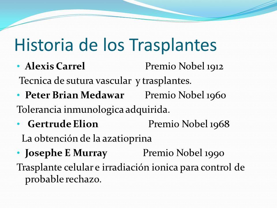 Historia de los Trasplantes