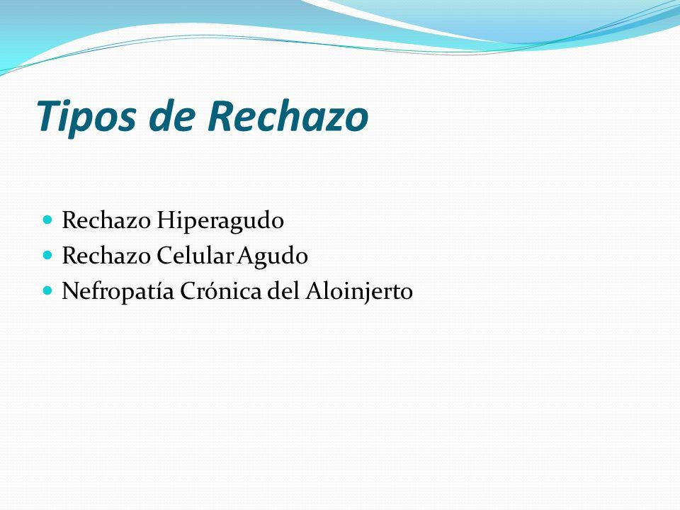 Tipos de Rechazo Rechazo Hiperagudo Rechazo Celular Agudo