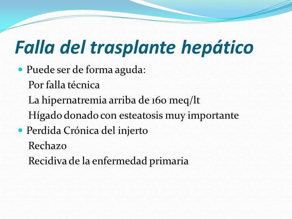 Falla del trasplante hepático
