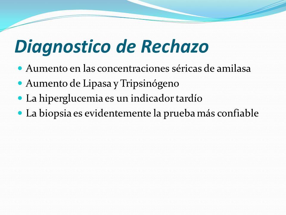 Diagnostico de Rechazo
