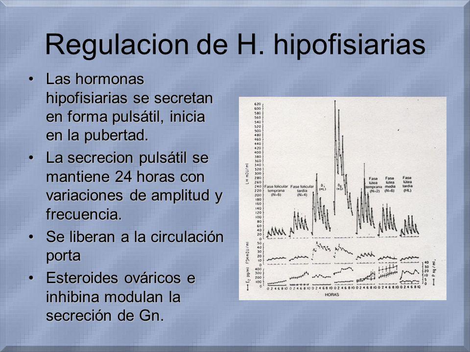Regulacion de H. hipofisiarias