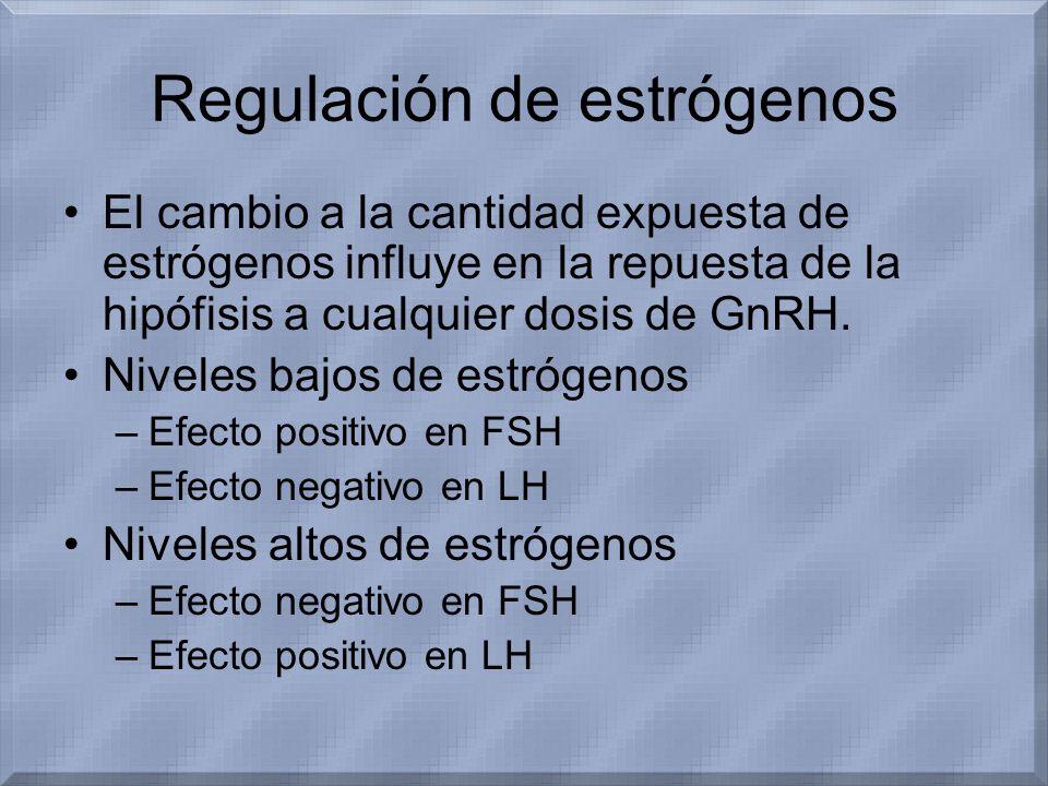 Regulación de estrógenos