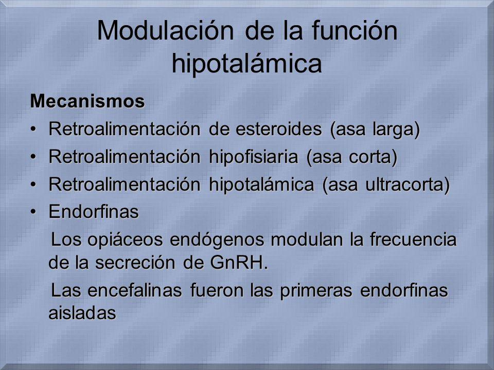 Modulación de la función hipotalámica