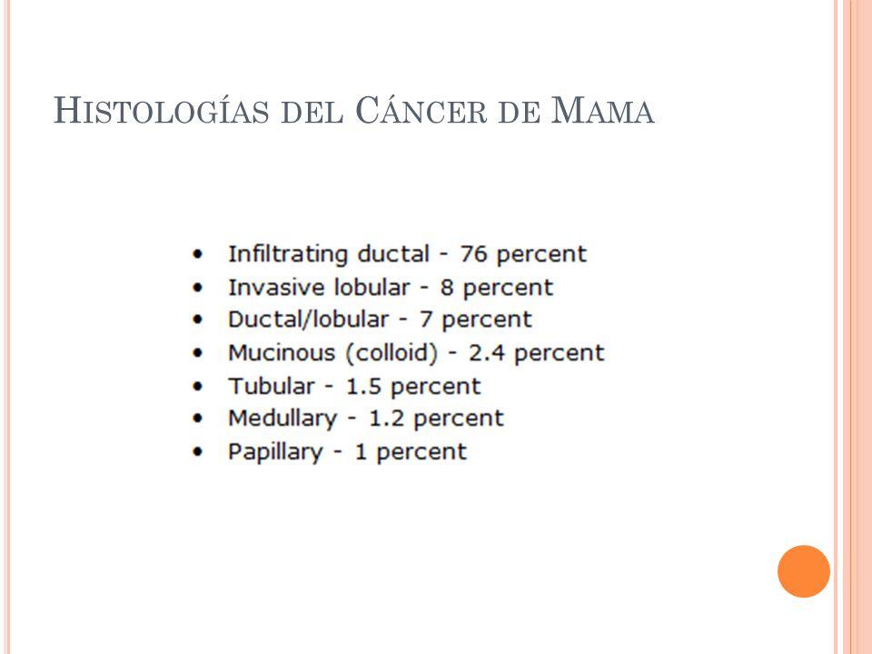 Histologías del Cáncer de Mama