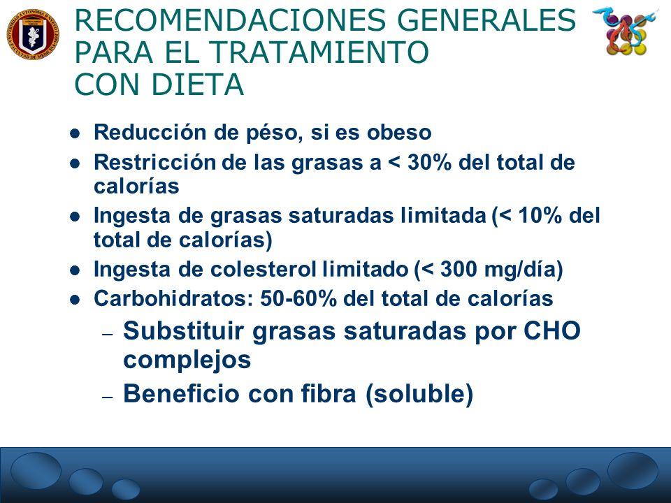 RECOMENDACIONES GENERALES PARA EL TRATAMIENTO CON DIETA