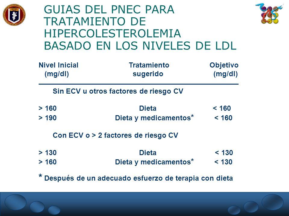 GUIAS DEL PNEC PARA TRATAMIENTO DE HIPERCOLESTEROLEMIA BASADO EN LOS NIVELES DE LDL