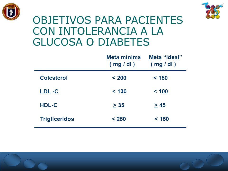 OBJETIVOS PARA PACIENTES CON INTOLERANCIA A LA GLUCOSA O DIABETES