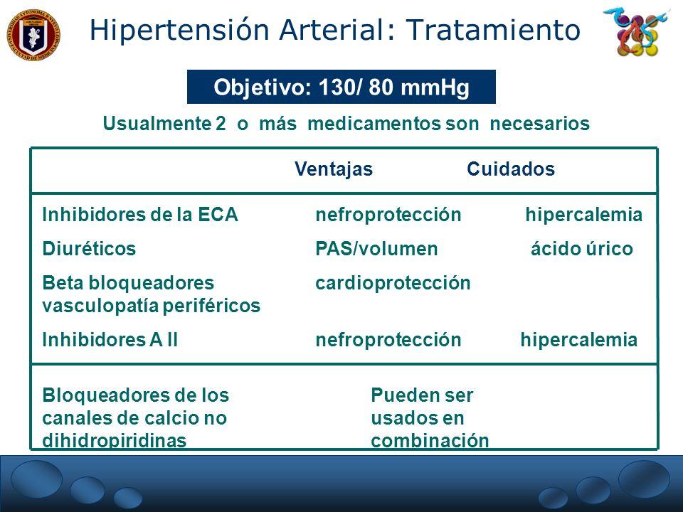 Hipertensión Arterial: Tratamiento