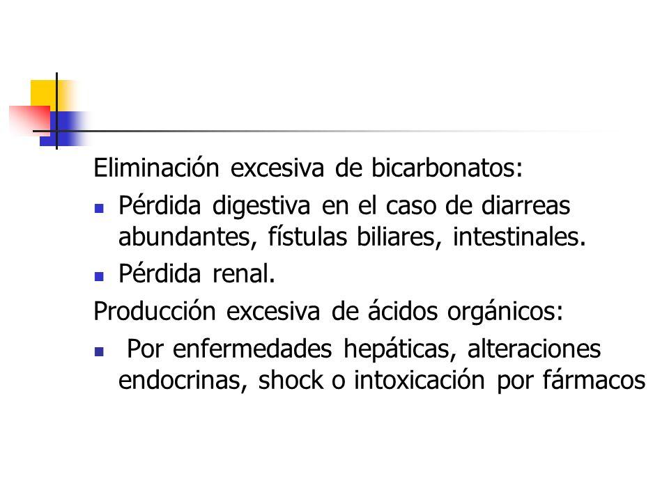 Eliminación excesiva de bicarbonatos:
