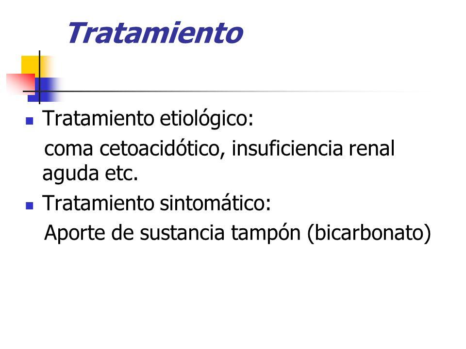 Tratamiento Tratamiento etiológico: