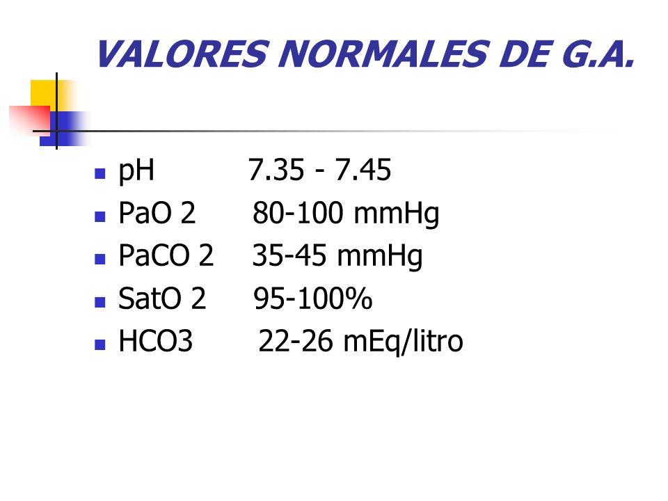 VALORES NORMALES DE G.A. pH 7.35 - 7.45 PaO 2 80-100 mmHg
