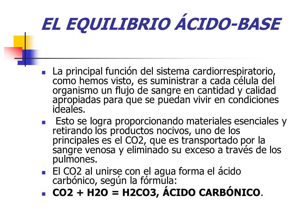 EL EQUILIBRIO ÁCIDO-BASE
