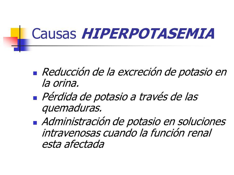 Causas HIPERPOTASEMIA