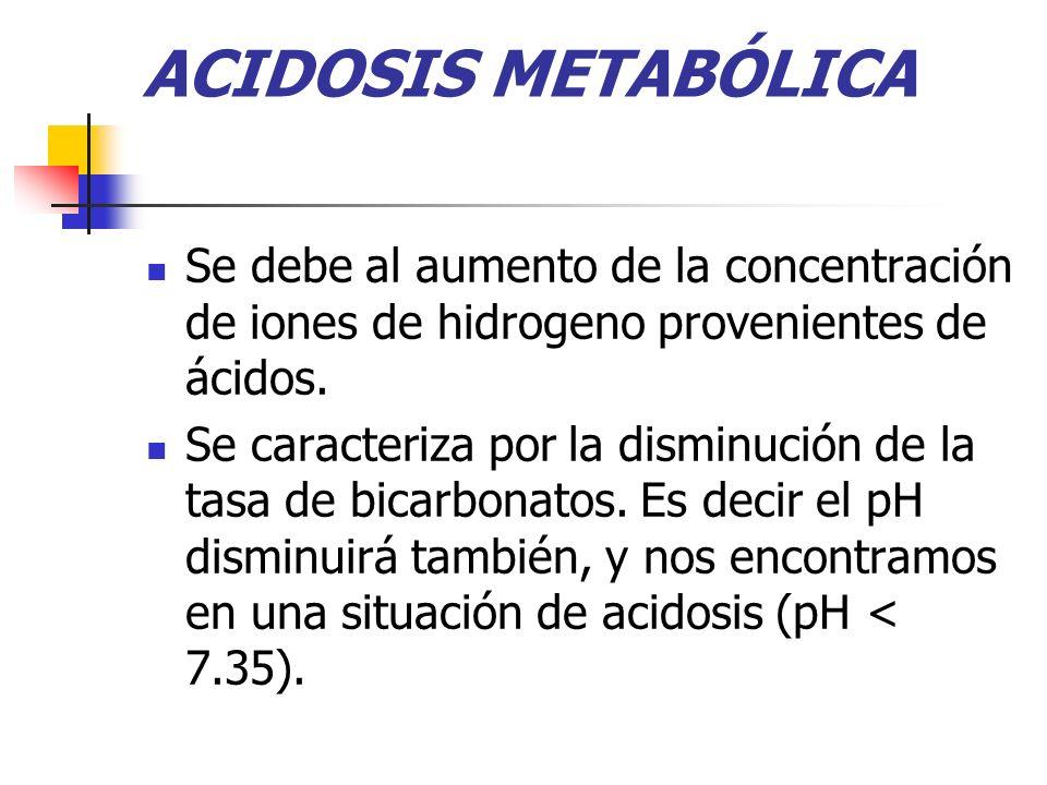 ACIDOSIS METABÓLICA Se debe al aumento de la concentración de iones de hidrogeno provenientes de ácidos.