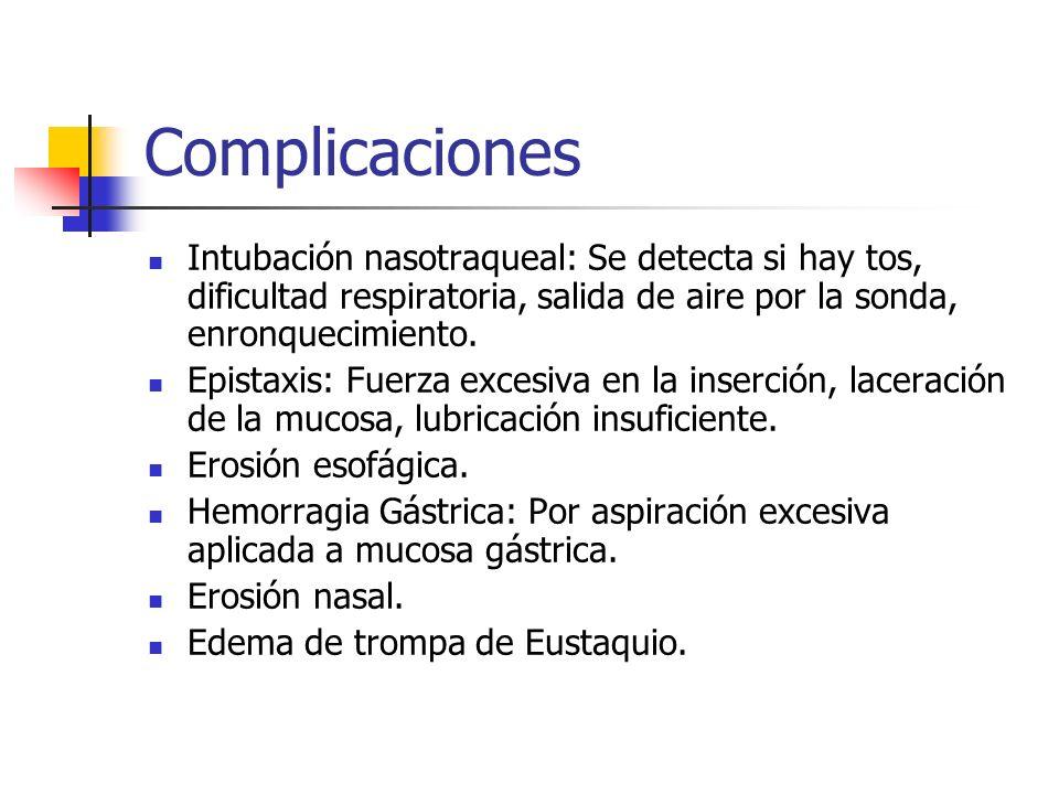 Complicaciones Intubación nasotraqueal: Se detecta si hay tos, dificultad respiratoria, salida de aire por la sonda, enronquecimiento.