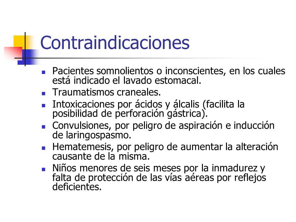 ContraindicacionesPacientes somnolientos o inconscientes, en los cuales está indicado el lavado estomacal.