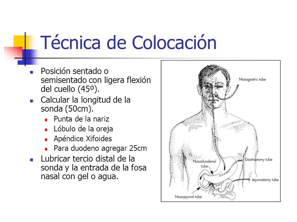Técnica de ColocaciónPosición sentado o semisentado con ligera flexión del cuello (45º). Calcular la longitud de la sonda (50cm).