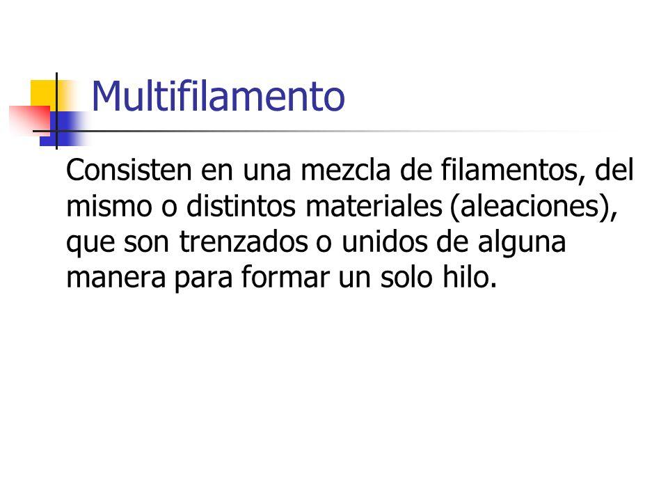 Multifilamento