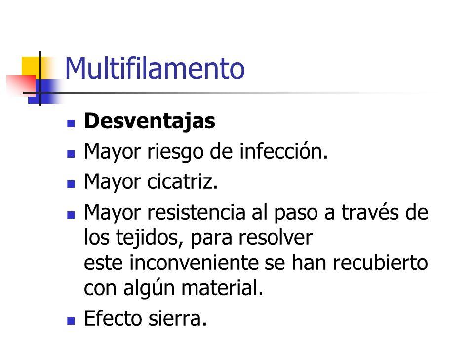 Multifilamento Desventajas Mayor riesgo de infección. Mayor cicatriz.