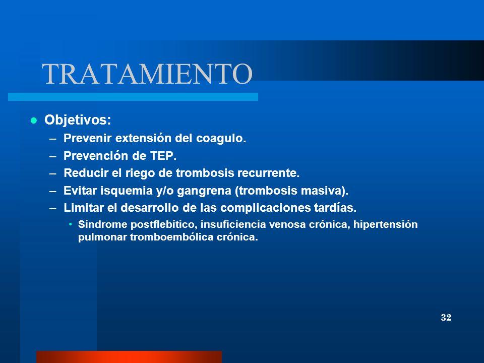 TRATAMIENTO Objetivos: Prevenir extensión del coagulo.