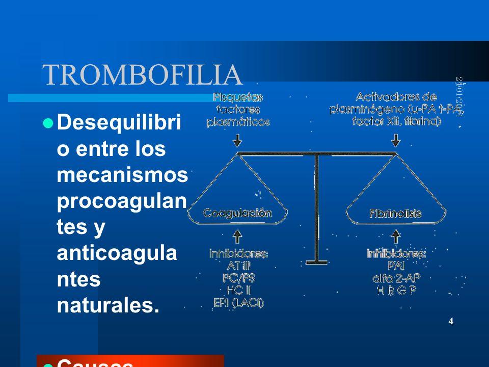 TROMBOFILIA 24/03/2017. Desequilibrio entre los mecanismos procoagulantes y anticoagulantes naturales.