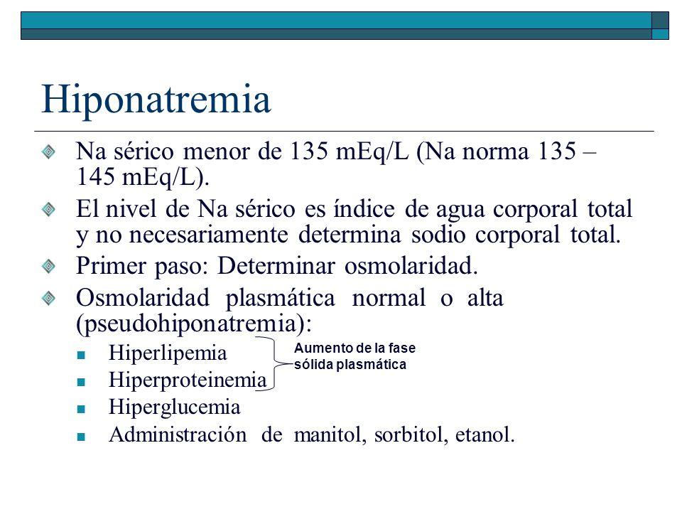 Hiponatremia Na sérico menor de 135 mEq/L (Na norma 135 – 145 mEq/L).
