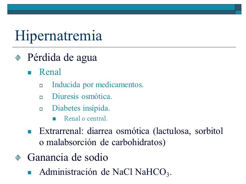 Hipernatremia Pérdida de agua Ganancia de sodio Renal