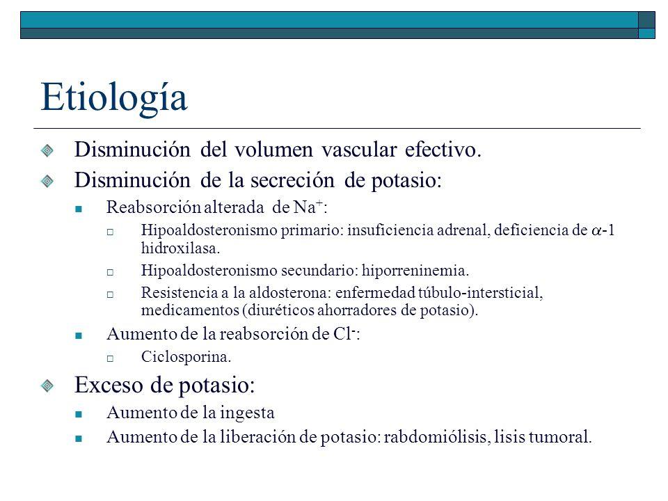Etiología Exceso de potasio: