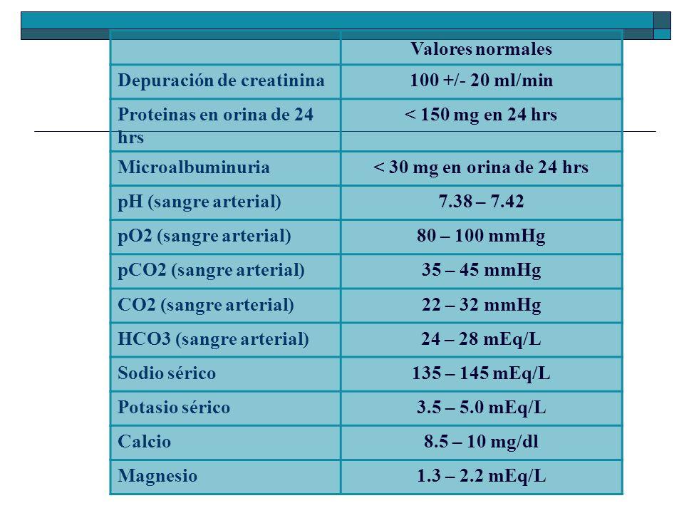 Valores normales Depuración de creatinina. 100 +/- 20 ml/min. Proteinas en orina de 24 hrs. < 150 mg en 24 hrs.