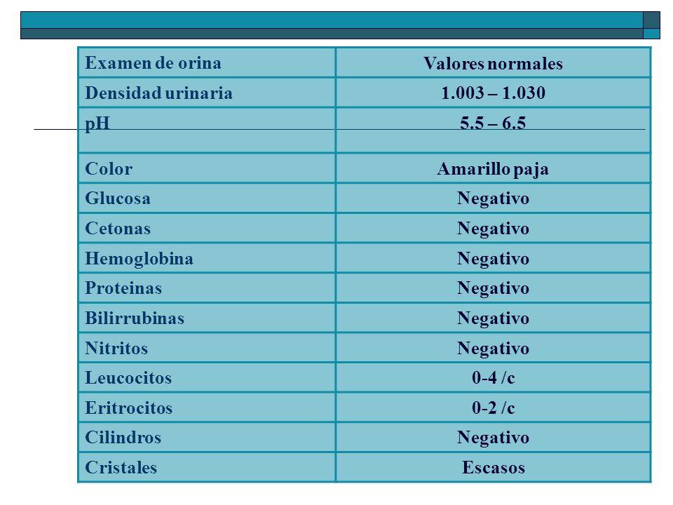 Examen de orinaValores normales. Densidad urinaria. 1.003 – 1.030. pH. 5.5 – 6.5. Color. Amarillo paja.