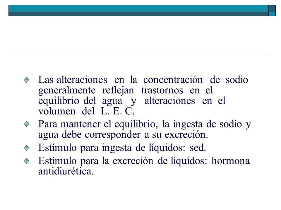Las alteraciones en la concentración de sodio generalmente reflejan trastornos en el equilibrio del agua y alteraciones en el volumen del L. E. C.
