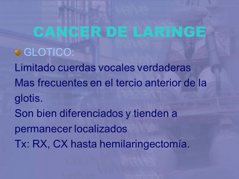 CANCER DE LARINGE GLOTICO: Limitado cuerdas vocales verdaderas