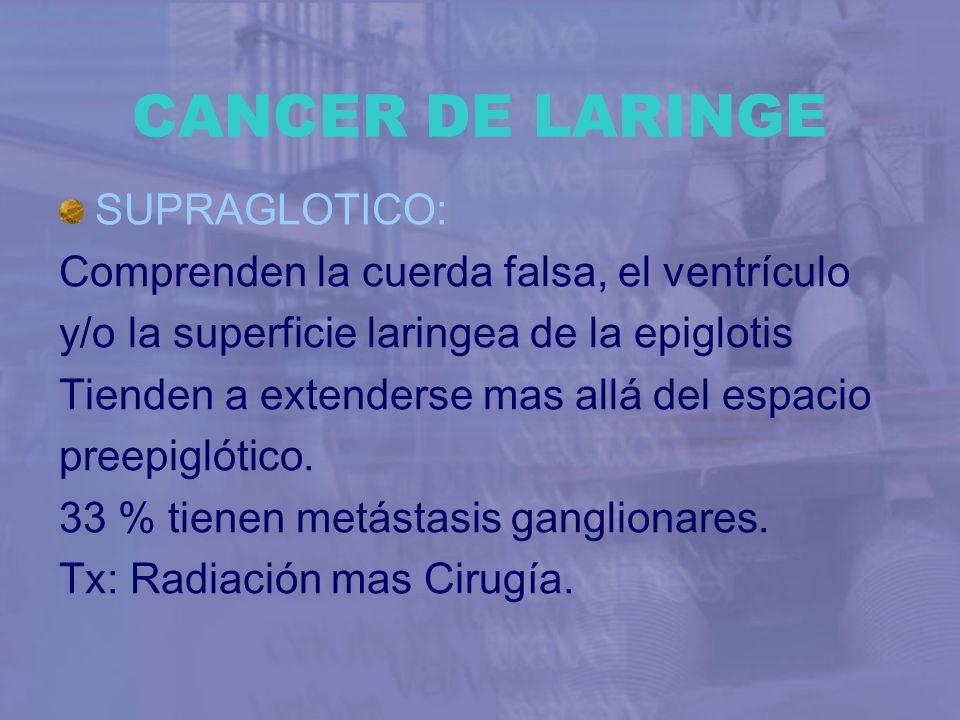 CANCER DE LARINGE SUPRAGLOTICO: