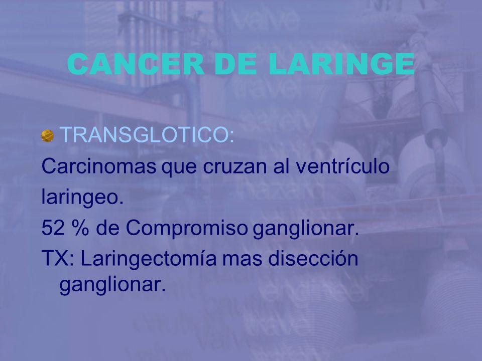 CANCER DE LARINGE TRANSGLOTICO: Carcinomas que cruzan al ventrículo