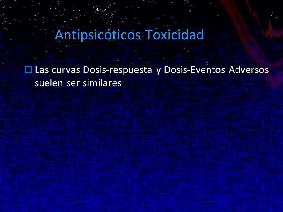 Antipsicóticos Toxicidad