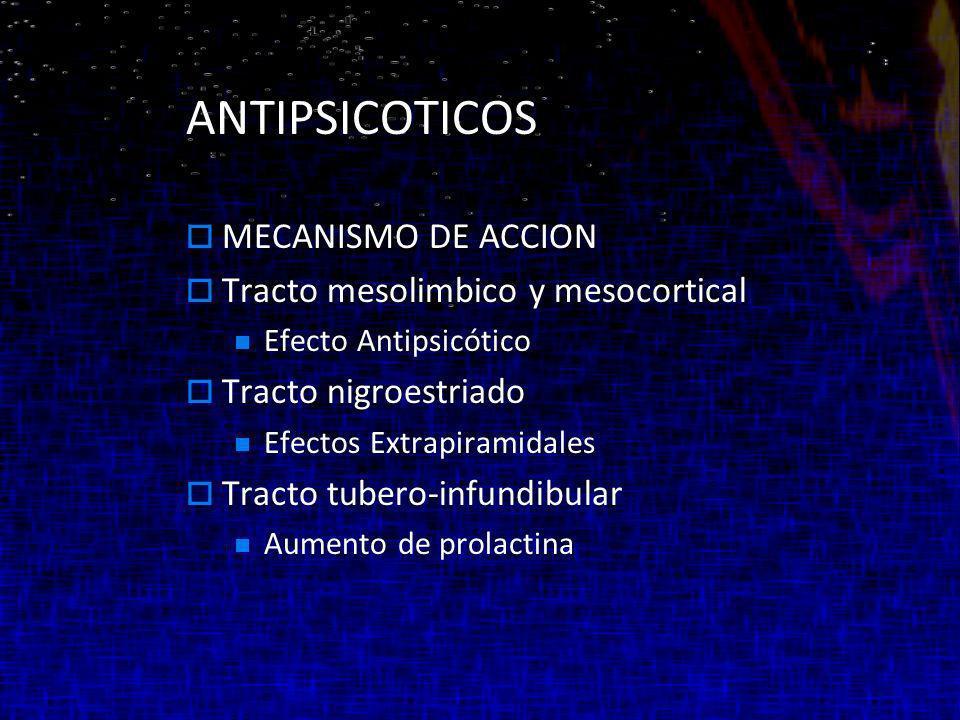 ANTIPSICOTICOS MECANISMO DE ACCION Tracto mesolimbico y mesocortical