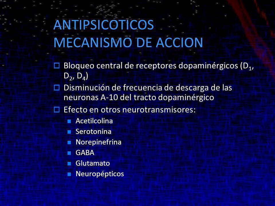 ANTIPSICOTICOS MECANISMO DE ACCION