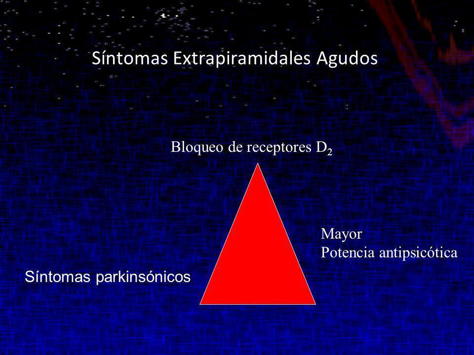 Síntomas Extrapiramidales Agudos
