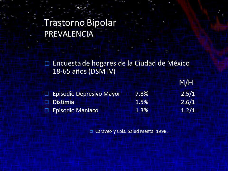Trastorno Bipolar PREVALENCIA