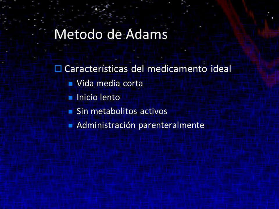 Metodo de Adams Características del medicamento ideal Vida media corta