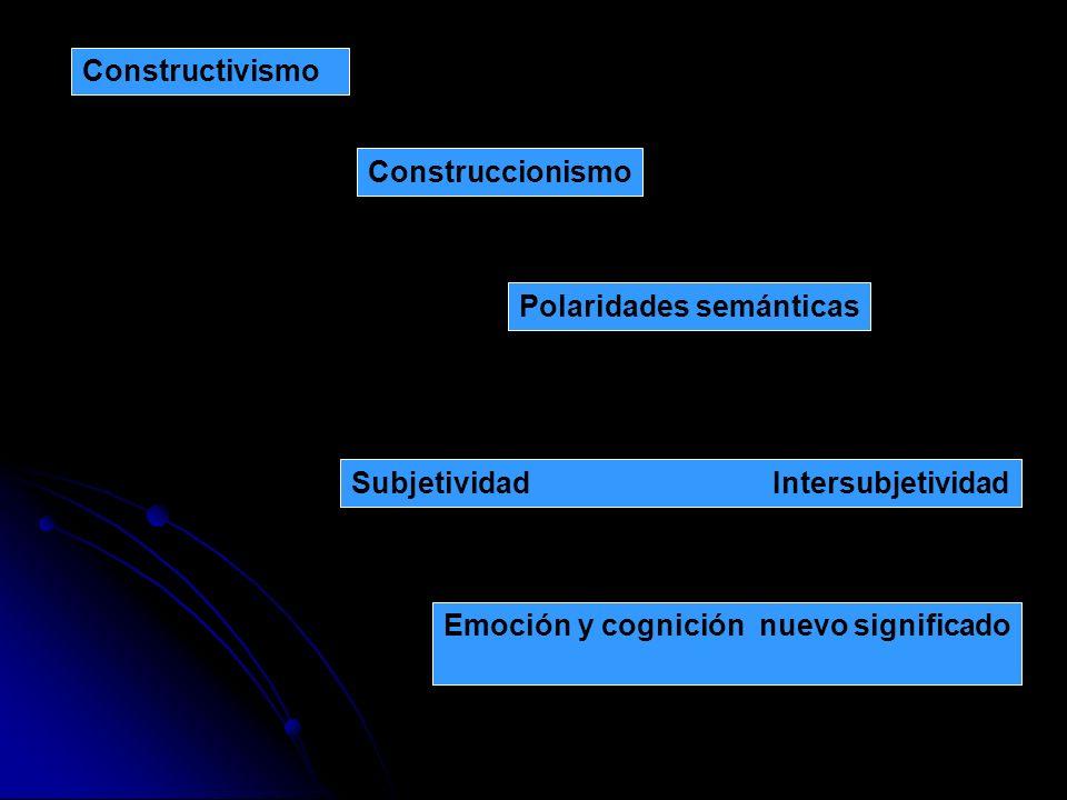 Constructivismo Construccionismo. Polaridades semánticas. Subjetividad Intersubjetividad.