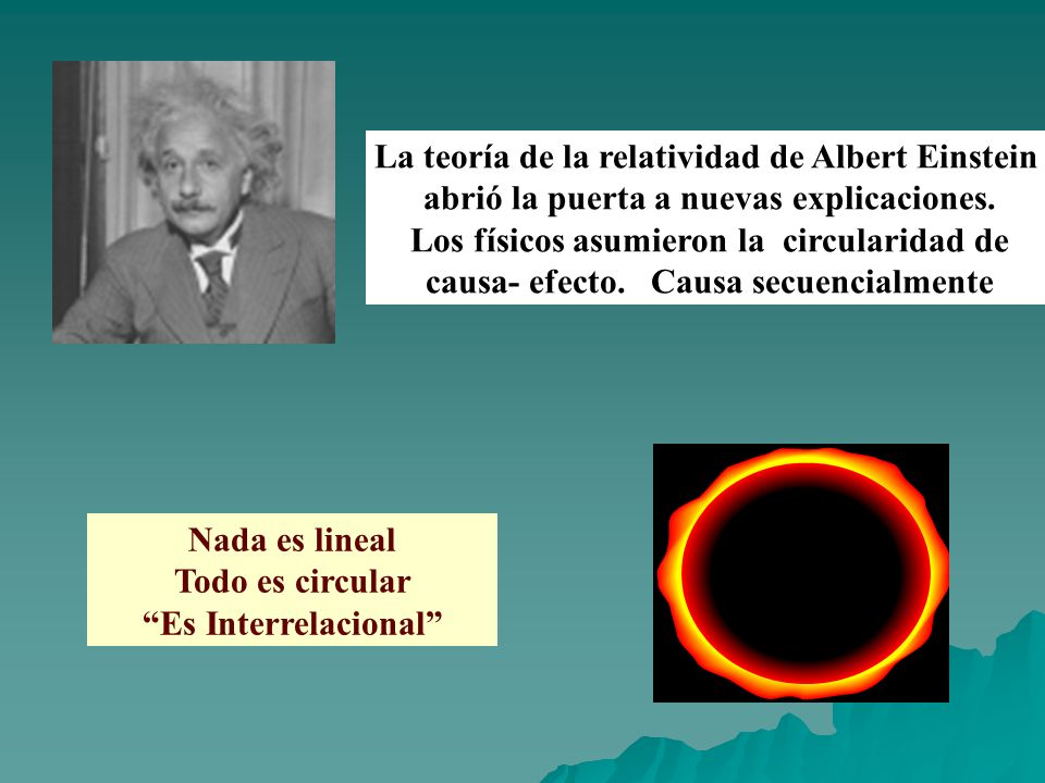 La teoría de la relatividad de Albert Einstein
