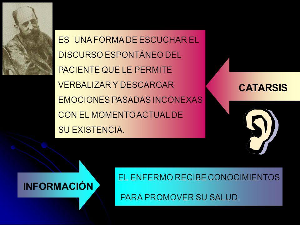CATARSIS INFORMACIÓN ES UNA FORMA DE ESCUCHAR EL