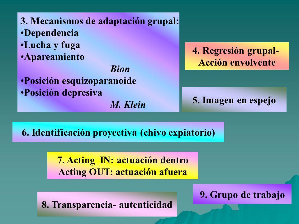 3. Mecanismos de adaptación grupal: Dependencia Lucha y fuga