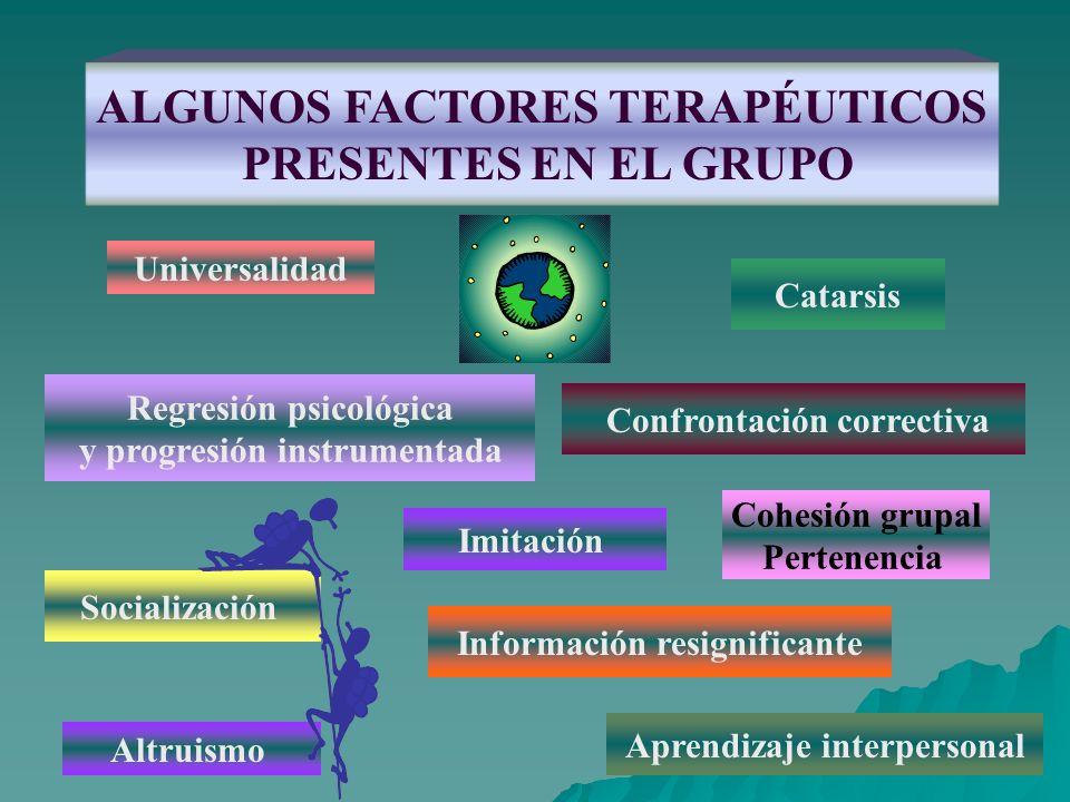 ALGUNOS FACTORES TERAPÉUTICOS PRESENTES EN EL GRUPO