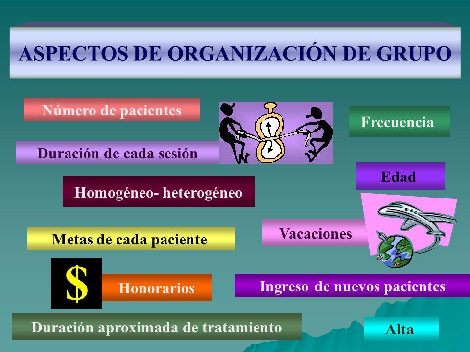 ASPECTOS DE ORGANIZACIÓN DE GRUPO