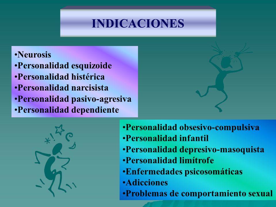 INDICACIONES Neurosis Personalidad esquizoide Personalidad histérica