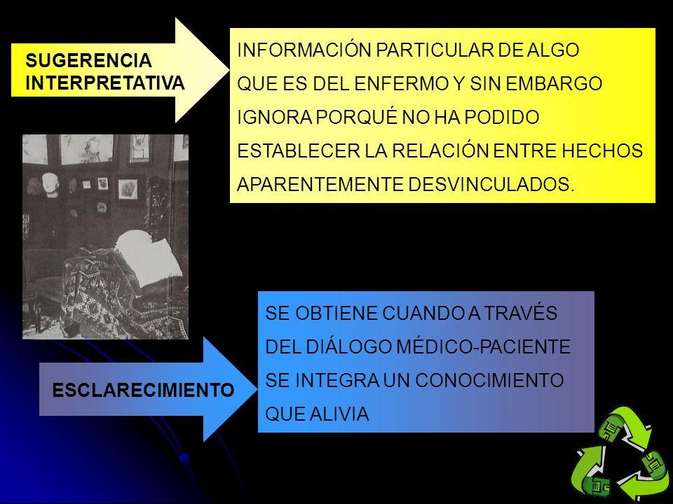 INFORMACIÓN PARTICULAR DE ALGO